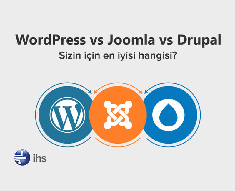 Wordpress vs Drupal vs Joomla